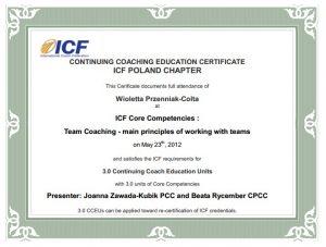 Certificate Learning Forum 23 maja Wioletta_Przenniak